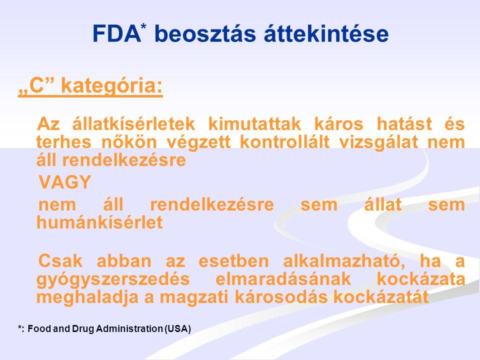 """FDA * beosztás áttekintése """"D kategória: Kontrollált, prospektív vagy megfigyeléses humán tanulmányok igazolták a káros hatást Csak abban az esetben alkalmazható, ha életveszélyes vagy súlyos betegség esetén a gyógyszerszedés elmaradásának kockázata meghaladja a magzati károsodás kockázatát és biztonságos alternatíva nem elérhető vagy hatástalan."""