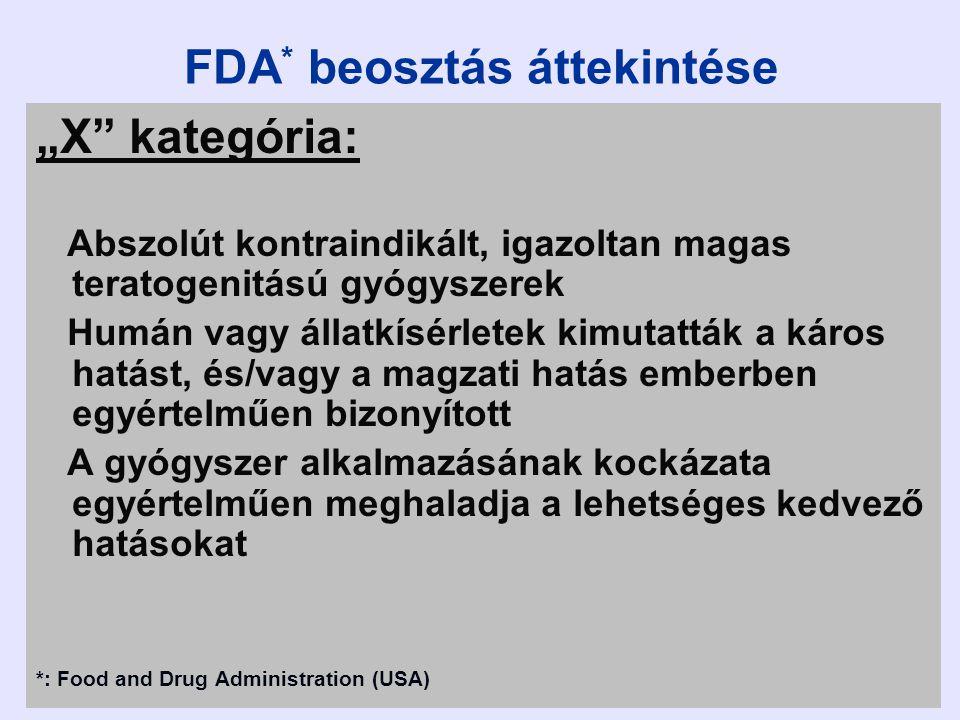 """FDA """"X kategóriába tartozó gyógyszerek: - Isotretinoin (Roacuttan) -acne ellen fetotoxikus, cardiovascularis hatás, spina bifida, nystagmus, - Leflunomide (Arava) – rheumatoid arthritis microphthalmia, hydrocephalus internus - Atorvastatin (Atorva) - antilipaemiás szer congenitális anomáliák - Methotrexat retardáció, craniofacialis fejl."""