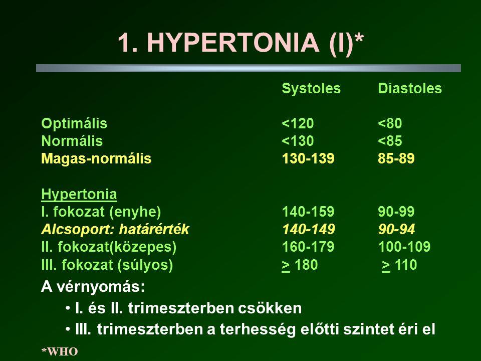 1. HYPERTONIA (I)* SystolesDiastoles Optimális <120<80 Normális <130<85 Magas-normális130-13985-89 Hypertonia I. fokozat (enyhe)140-15990-99 Alcsoport