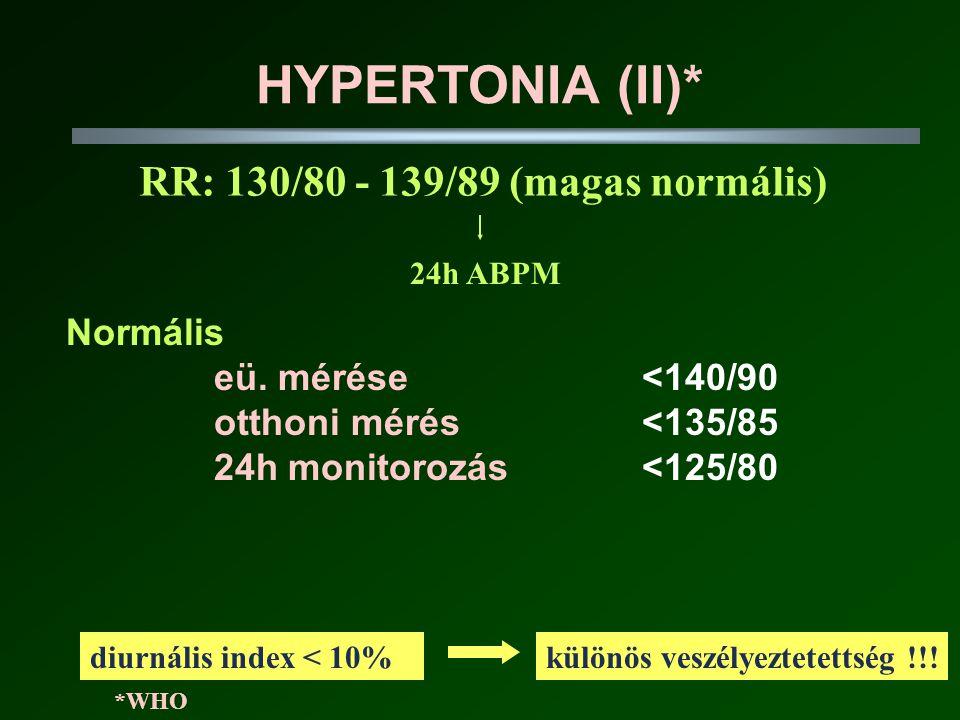 HYPERTONIA (II)* RR: 130/80 - 139/89 (magas normális) 24h ABPM Normális eü.