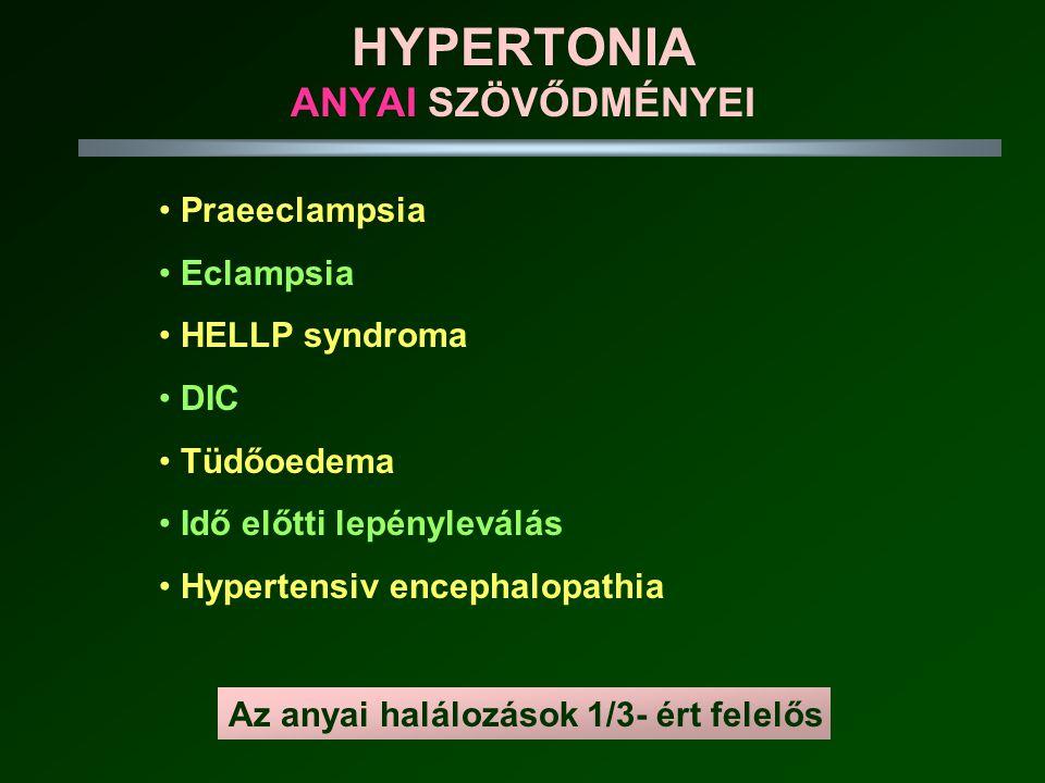 HYPERTONIA ANYAI SZÖVŐDMÉNYEI • Praeeclampsia • Eclampsia • HELLP syndroma • DIC • Tüdőoedema • Idő előtti lepényleválás • Hypertensiv encephalopathia Az anyai halálozások 1/3- ért felelős