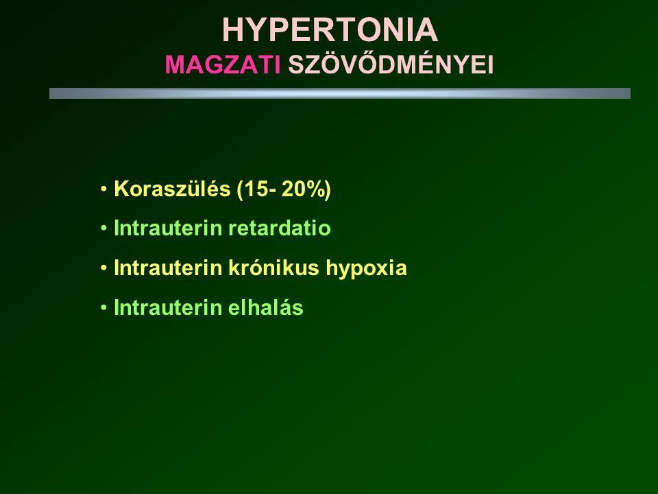 HYPERTONIA MAGZATI SZÖVŐDMÉNYEI • Koraszülés (15- 20%) • Intrauterin retardatio • Intrauterin krónikus hypoxia • Intrauterin elhalás