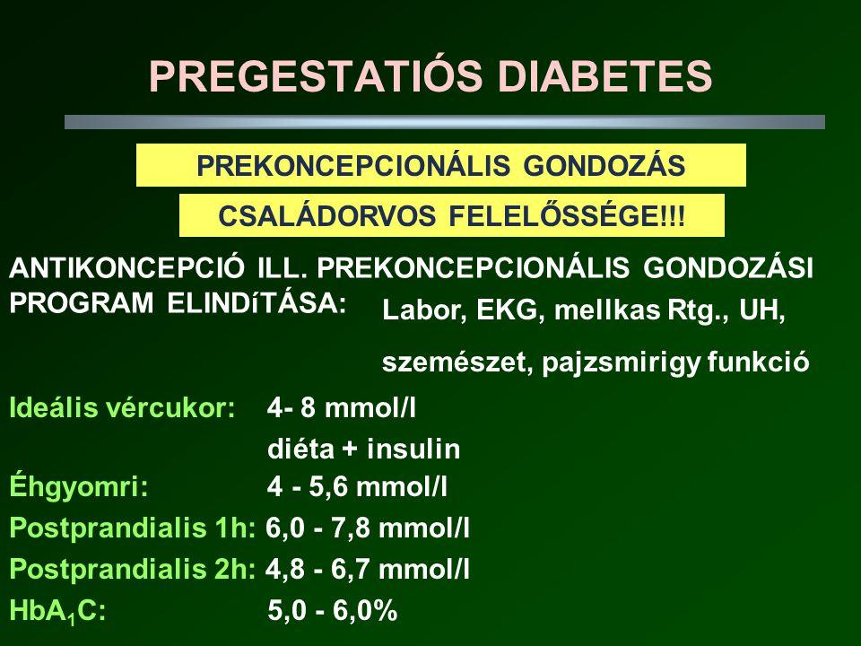 PREGESTATIÓS DIABETES PREKONCEPCIONÁLIS GONDOZÁS CSALÁDORVOS FELELŐSSÉGE!!.