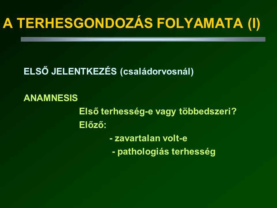 A TERHESGONDOZÁS FOLYAMATA (II) ELSŐ JELENTKEZÉS (családorvosnál) ANAMNESIS Rizikótényezők - kor ( 35 év) - korábbi megbetegedések, műtétek - öröklődő megbetegedések genetikai tanácsadás - szociális körülmények - munkakörülmények - családi viszonyok