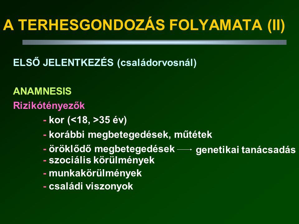 ANAEMIA (I) GYAKORISÁG: I.trimeszterben Hb < 12 g/dl II., III.