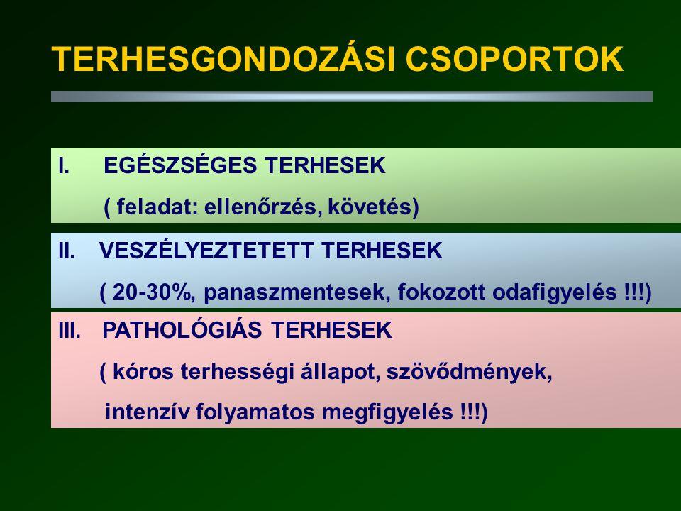 """HYPERTONIA - BEOSZTÁS a) TERHESSÉG INDUKÁLTA MAGASVÉRNYOMÁS (terhesség után megszűnik) • magasvérnyomás proteinuria nélkül • praeeclampsia- enyhe - súlyos - eclampsia b) KRÓNIKUS HYPERTONIA (""""volt és lesz ) c) RÁRAKÓDÁSOS PRAEECLAMPSIA (korábbi hypertonia + vesebetegség) d) TRANZITORIKUS HYPERTONIA (III."""