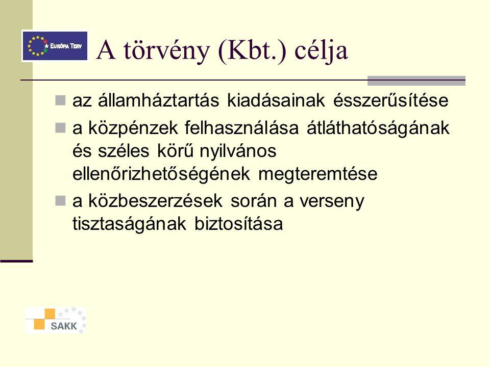 Közbeszerzés fogalma  Kbt. 2.§ AK-ként meghatározott szervezetek visszterhes szerződés megkötése céljából kötelesek közbeszerzési eljárást lefolytatn