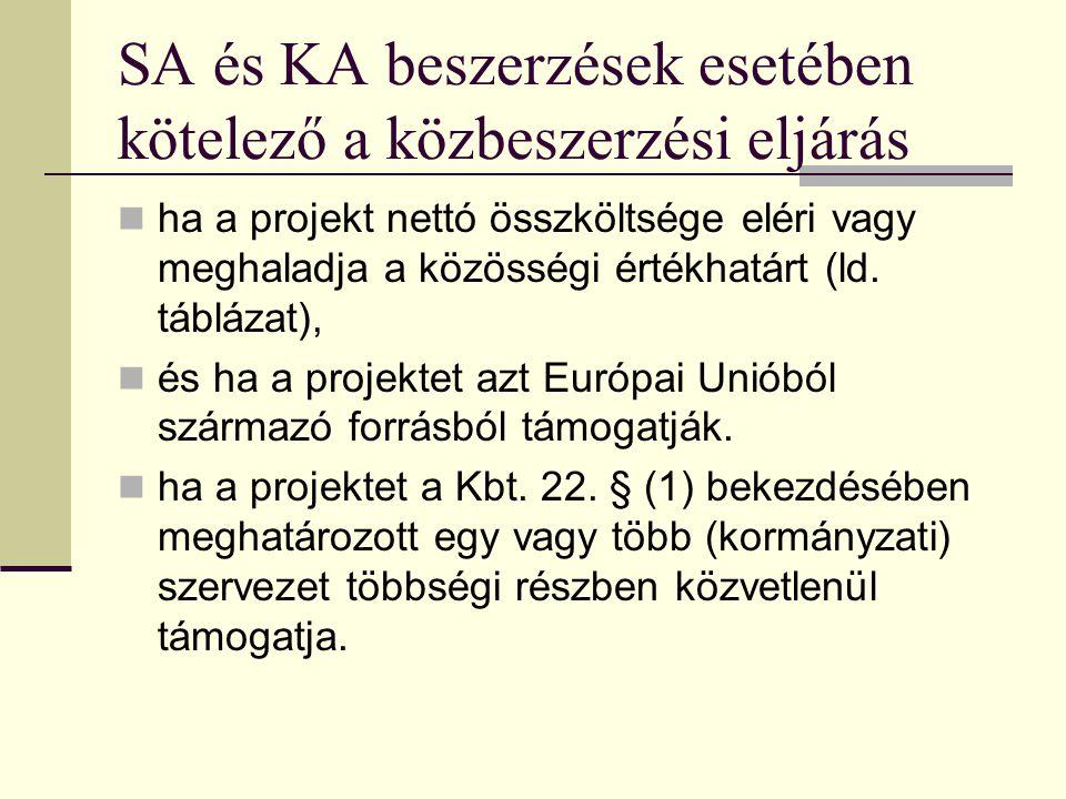 Becsült érték Becsült érték: a közbeszerzés megkezdésekor kért, illetve kínálat, áfa nélkül számított, legmagasabb összegű ellenszolgáltatás  támogatási szerződés költségvetésében tervezett összeg Ha a becsült érték nem egyezik meg a szerződésben rögzített összeggel, a támogatási szerződés módosítása szükséges