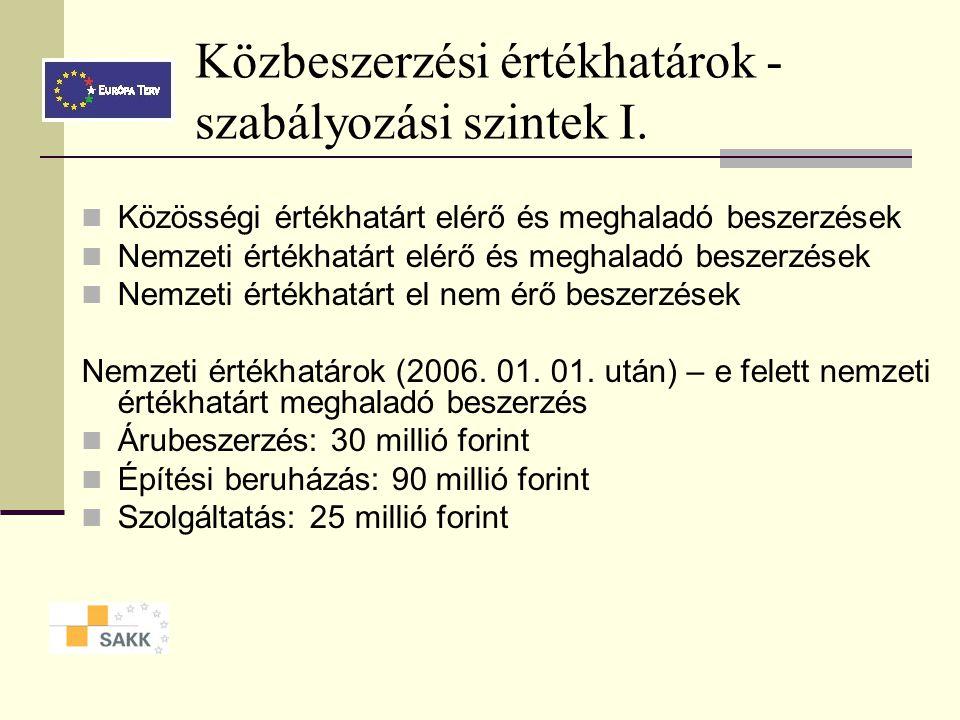 Beszerzési tárgyak Visszterhes szerződés: áruért, szolgáltatásért, építési munkáért az ajánlatkérő valamilyen ellenszolgáltatást teljesít  Árubeszerz