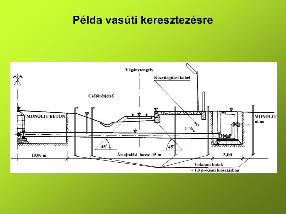 Példa vasúti keresztezésre