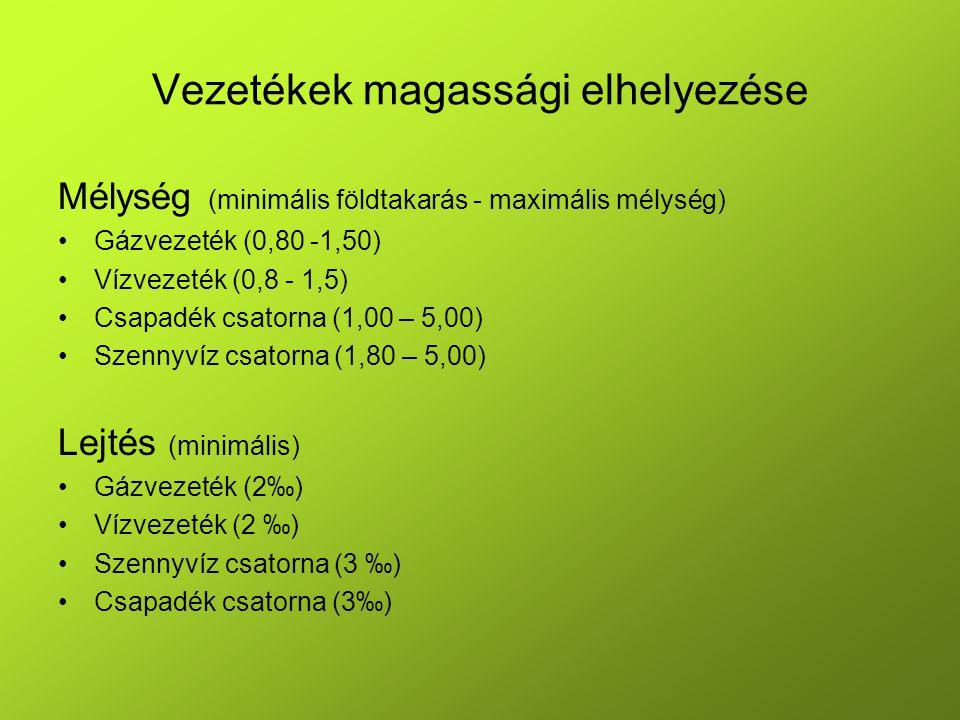 Vezetékek magassági elhelyezése Mélység (minimális földtakarás - maximális mélység) •Gázvezeték (0,80 -1,50) •Vízvezeték (0,8 - 1,5) •Csapadék csatorn