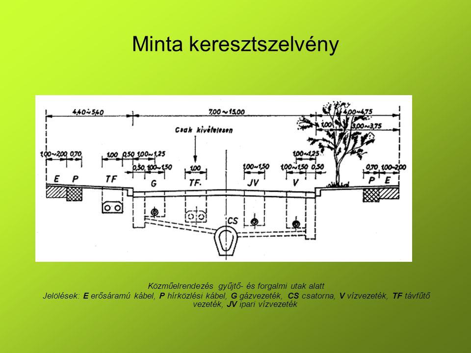 Csatorna házi bekötések Előírások (MI-10-436:1998): •Bekötés helye, anyaga, átmérője üzemeltető által meghatározott (d=150 mm lakossági, intézményi d=200 mm) •Minden ingatlanra külön bekötés kell (kivétel műszaki indokok alapján, üzemeltetői beleegyezéssel) •Külön csapadék, és szennyvíz bekötést kell létesíteni •Ellenőrző akna szükséges telekhatáron belül (1 m), vagy tisztítónyílás a bekötővezetéken.