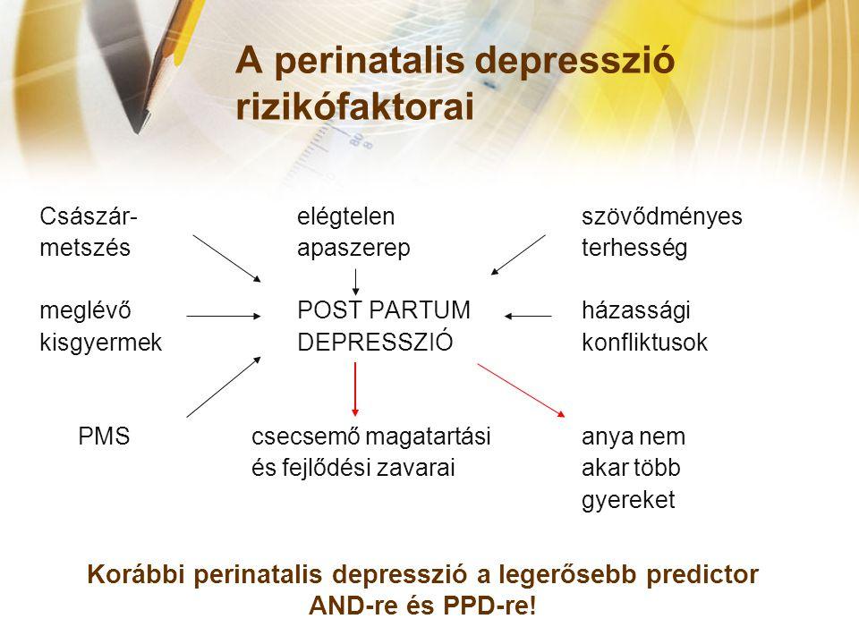 Császár-elégtelen szövődményes metszés apaszerep terhesség meglévőPOST PARTUM házassági kisgyermekDEPRESSZIÓ konfliktusok PMS csecsemő magatartási anya nem és fejlődési zavarai akar több gyereket A perinatalis depresszió rizikófaktorai Korábbi perinatalis depresszió a legerősebb predictor AND-re és PPD-re!