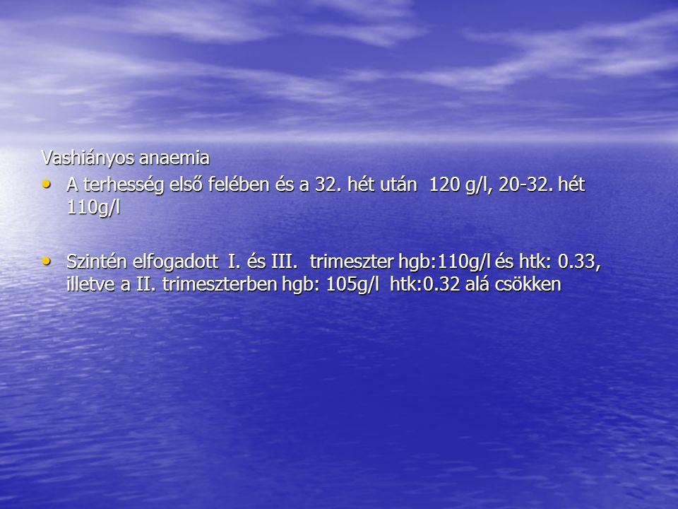 Vashiányos anaemia • A terhesség első felében és a 32. hét után 120 g/l, 20-32. hét 110g/l • Szintén elfogadott I. és III. trimeszter hgb:110g/l és ht