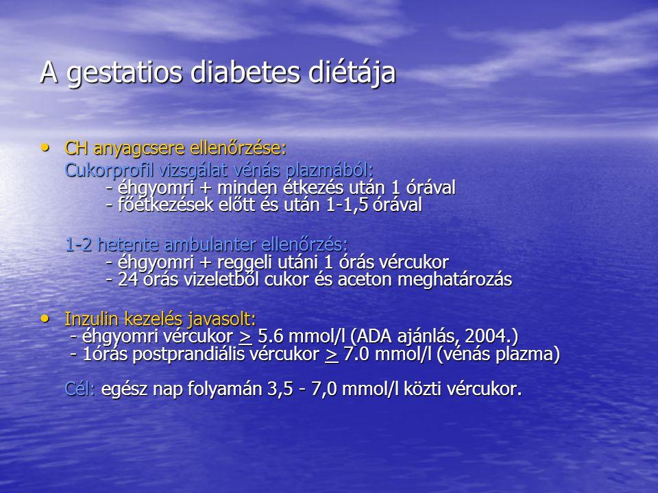 A gestatios diabetes diétája • CH anyagcsere ellenőrzése: Cukorprofil vizsgálat vénás plazmából: - éhgyomri + minden étkezés után 1 órával - főétkezés