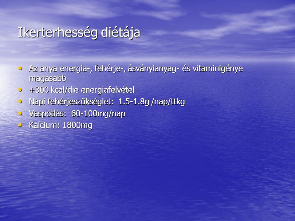 Ikerterhesség diétája • Az anya energia-, fehérje-, ásványianyag- és vitaminigénye magasabb • +300 kcal/die energiafelvétel • Napi fehérjeszükséglet: