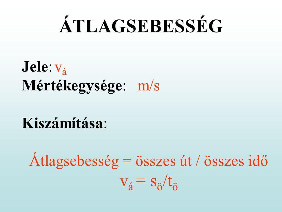 v á m/s Átlagsebesség = összes út / összes idő v á = s ö /t ö Jele: Mértékegysége: Kiszámítása: