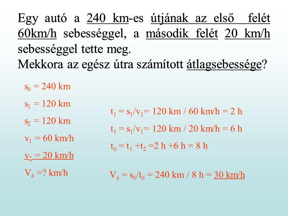 Egy autó a 240 km-es útjának az első felét 60km/h sebességgel, a második felét 20 km/h sebességgel tette meg.