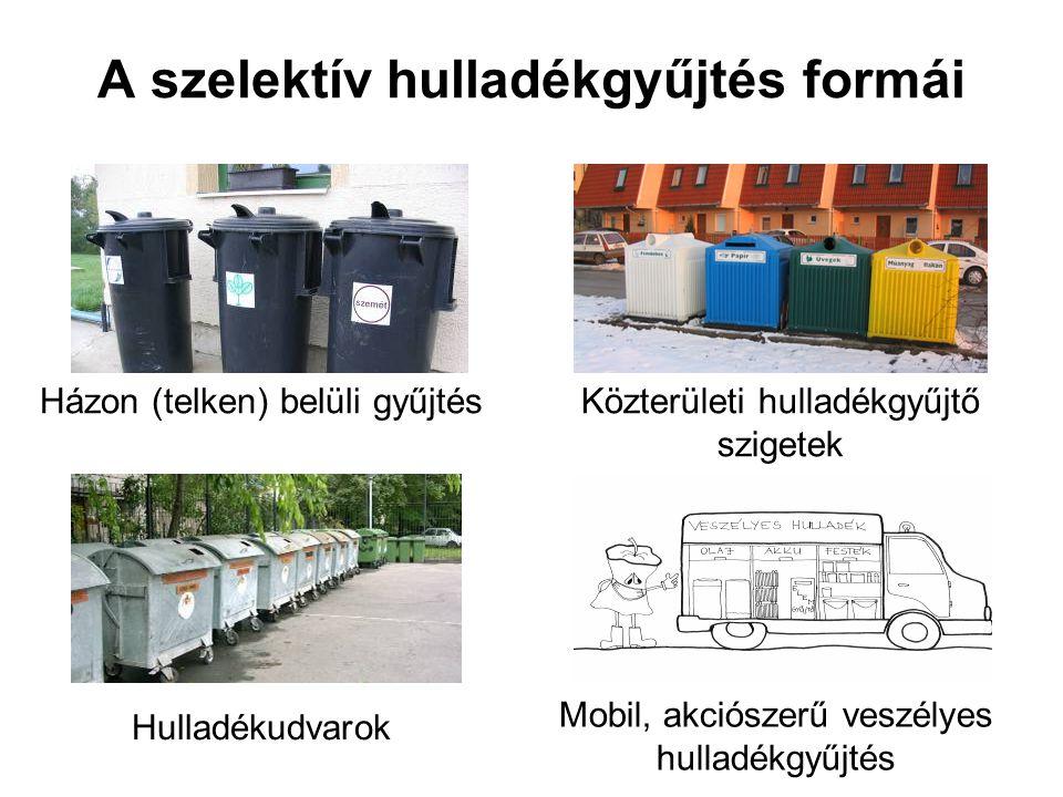 A szelektív hulladékgyűjtés formái Házon (telken) belüli gyűjtésKözterületi hulladékgyűjtő szigetek Hulladékudvarok Mobil, akciószerű veszélyes hulladékgyűjtés