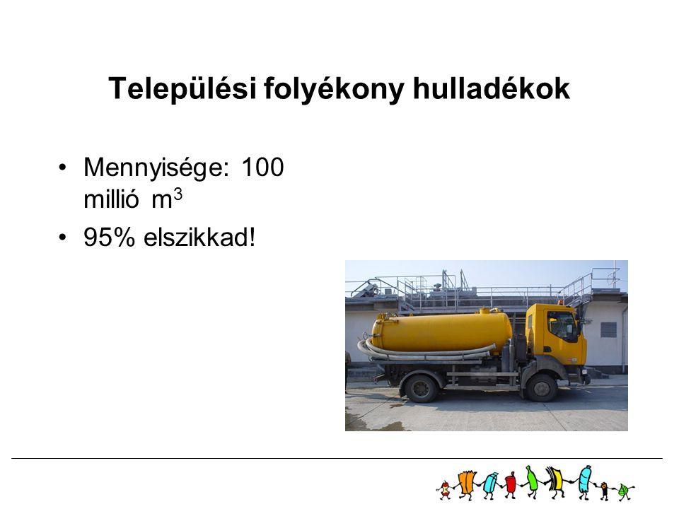 Települési folyékony hulladékok •Mennyisége: 100 millió m 3 •95% elszikkad!