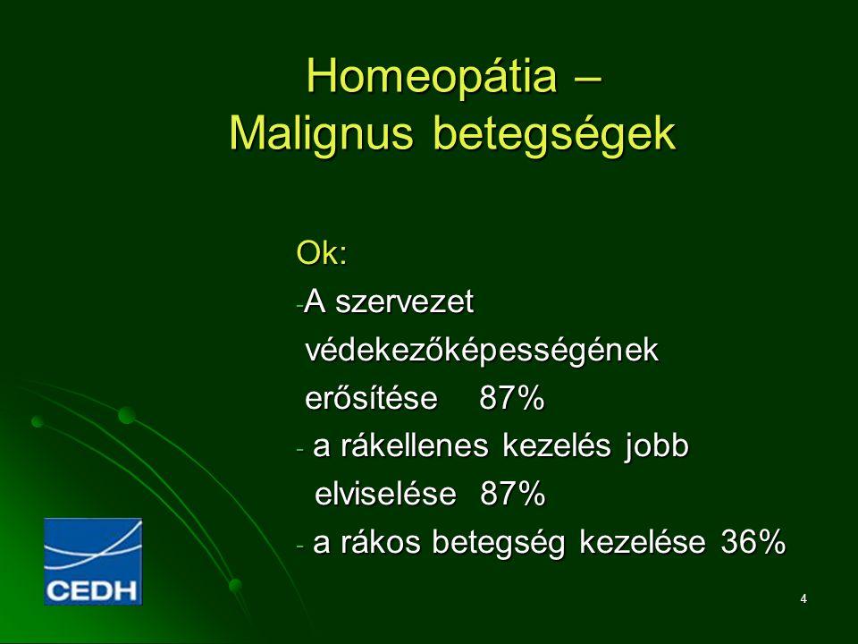 4 Homeopátia – Malignus betegségek Ok: - A szervezet védekezőképességének védekezőképességének erősítése 87% erősítése 87% - a rákellenes kezelés jobb