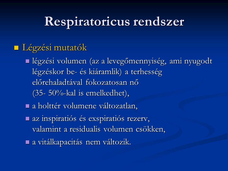 Respiratoricus rendszer  Légzési mutatók  légzési volumen (az a levegőmennyiség, ami nyugodt légzéskor be- és kiáramlik) a terhesség előrehaladtával