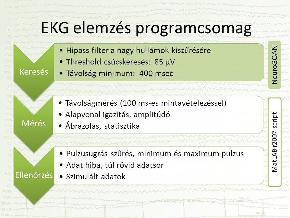 NeuroSCAN EKG elemzés programcsomag Keresés •Hipass filter a nagy hullámok kiszűrésére •Threshold csúcskeresés: 85 µV •Távolság minimum: 400 msec Méré