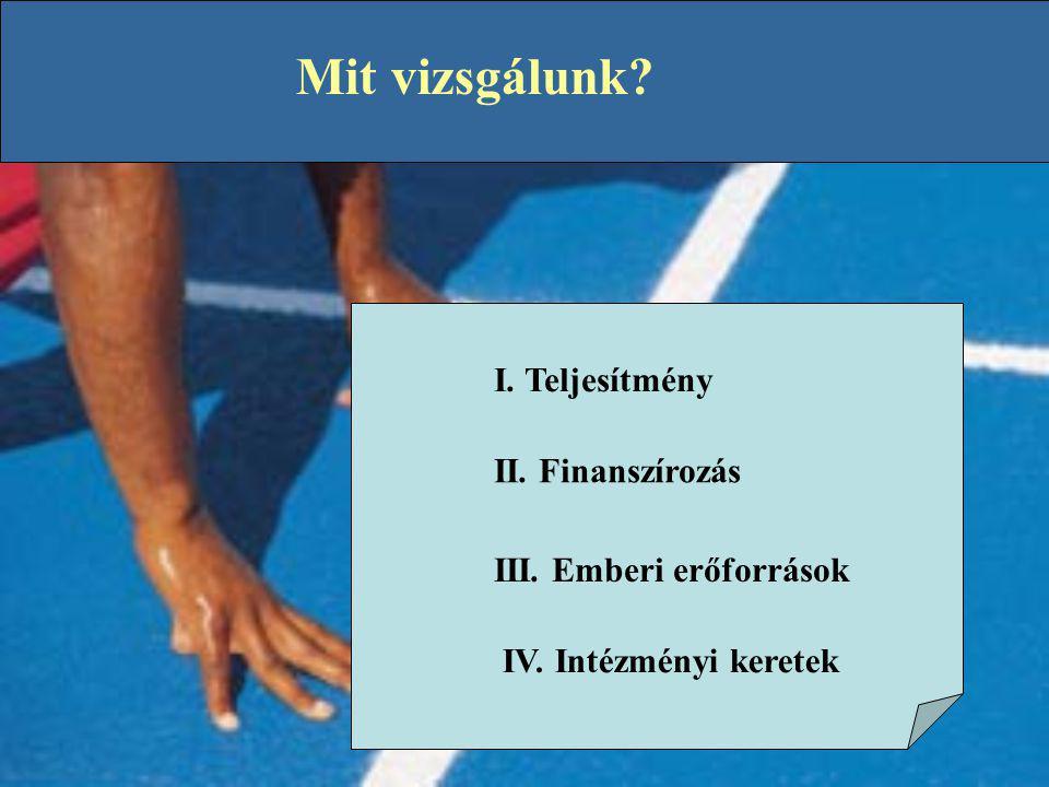 Mit vizsgálunk? III. Emberi erőforrások II. Finanszírozás I. Teljesítmény IV. Intézményi keretek