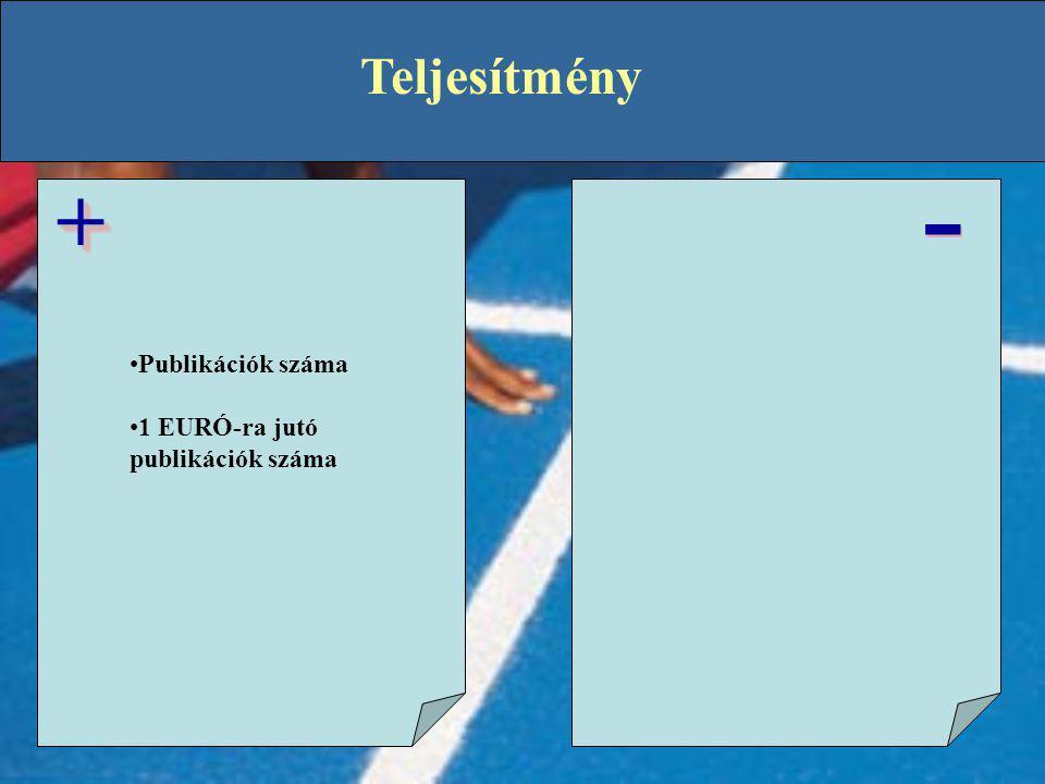 Teljesítmény •Publikációk száma •1 EURÓ-ra jutó publikációk száma - - ++