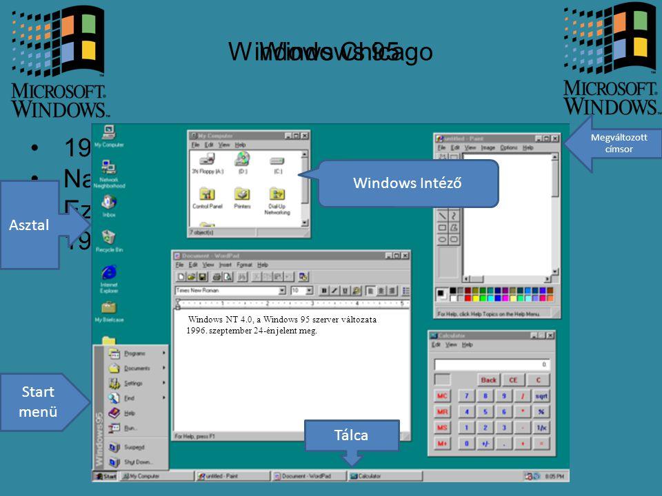 Windows Chicago •1993-ban kezdték fejleszteni •Nagy újításokat vezetnek be vele •Ez lett az első teljes operációs rendszer.