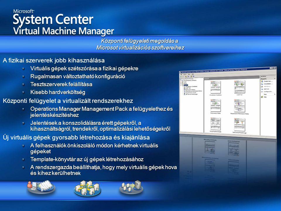 A fizikai szerverek jobb kihasználása Virtuális gépek szétszórása a fizikai gépekre Rugalmasan változtatható konfiguráció Tesztszerverek felállítása Kisebb hardverköltség Központi felügyelet a virtualizált rendszerekhez Operations Manager Management Pack a felügyelethez és jelentéskészítéshez Jelentések a konszolidálásra érett gépekről, a kihasználtságról, trendekről, optimalizálási lehetőségekről Új virtuális gépek gyorsabb létrehozása és kiajánlása A felhasználók önkiszoláló módon kérhetnek virtuális gépeket Template-könyvtár az új gépek létrehozásához A rendszergazda beállíthatja, hogy mely virtuális gépek hova és kihez kerülhetne A rendszergazda beállíthatja, hogy mely virtuális gépek hova és kihez kerülhetne k Központi felügyeleti megoldás a Microsot virtualizációs szoftvereihez VM VMVM