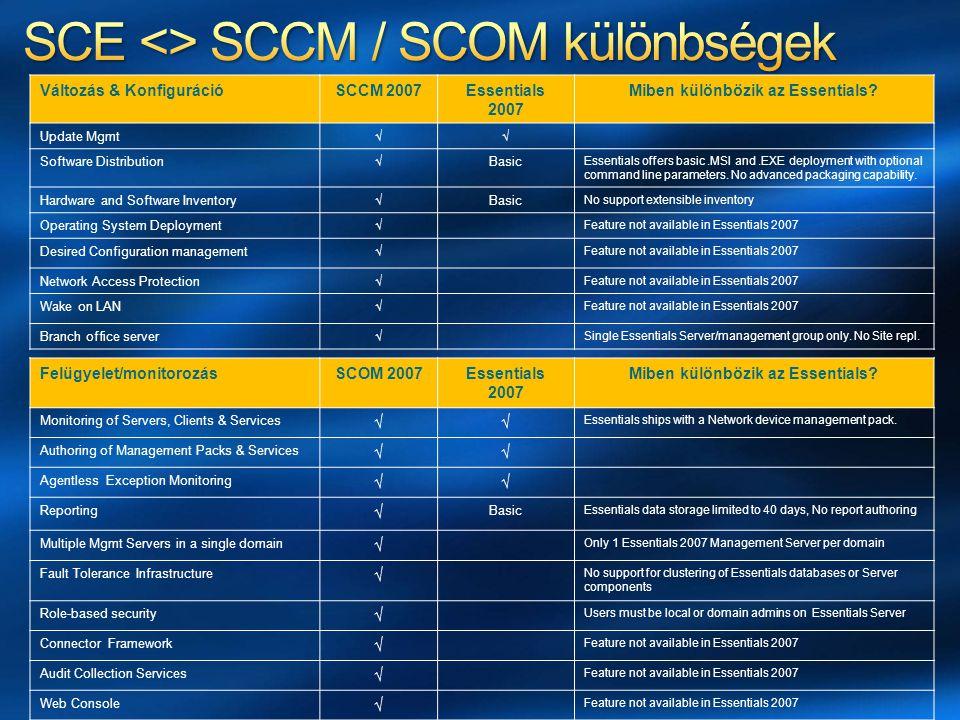 Comparing System Center Essentials 2007 and System Center Enterprise IT Management Products http://technet.microsoft.com/en-us/library/bb734815.aspx Szempontok az SCCM választásához: Kell-e gyakran új munkaállomást beállítani (OS telepítés és elvárt konfigurációs állapot) Komplex informatikájú, több telephelyes cégek esetében Szempontok az SCOM választásához: Törvényi megfelelőség igénye (pl.