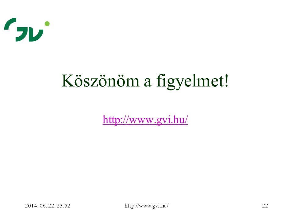 2014. 06. 22. 23:54http://www.gvi.hu/22 Köszönöm a figyelmet! http://www.gvi.hu/ http://www.gvi.hu/