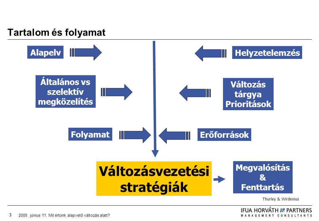 2009. június 11. Mit értünk alapvető változás alatt? 3 Tartalom és folyamat Alapelv Általános vs szelektív megközelítés Folyamat Erőforrások Változás