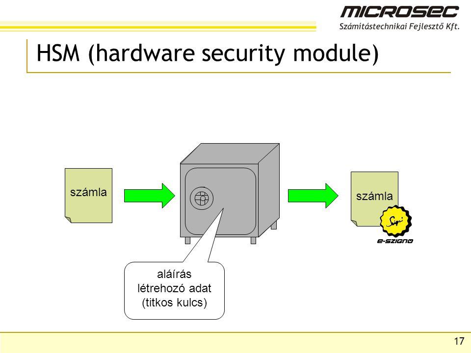 17 HSM (hardware security module) számla aláírás létrehozó adat (titkos kulcs)