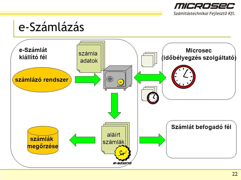 22 e-Számlázás e-Számlát kiállító fél Microsec (időbélyegzés szolgáltató) számlázó rendszer számla adatok számlák megőrzése Számlát befogadó fél számla adatok aláírt számlák