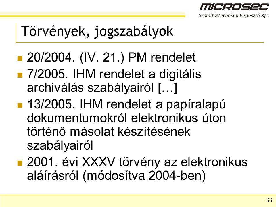 33 Törvények, jogszabályok  20/2004.(IV. 21.) PM rendelet  7/2005.