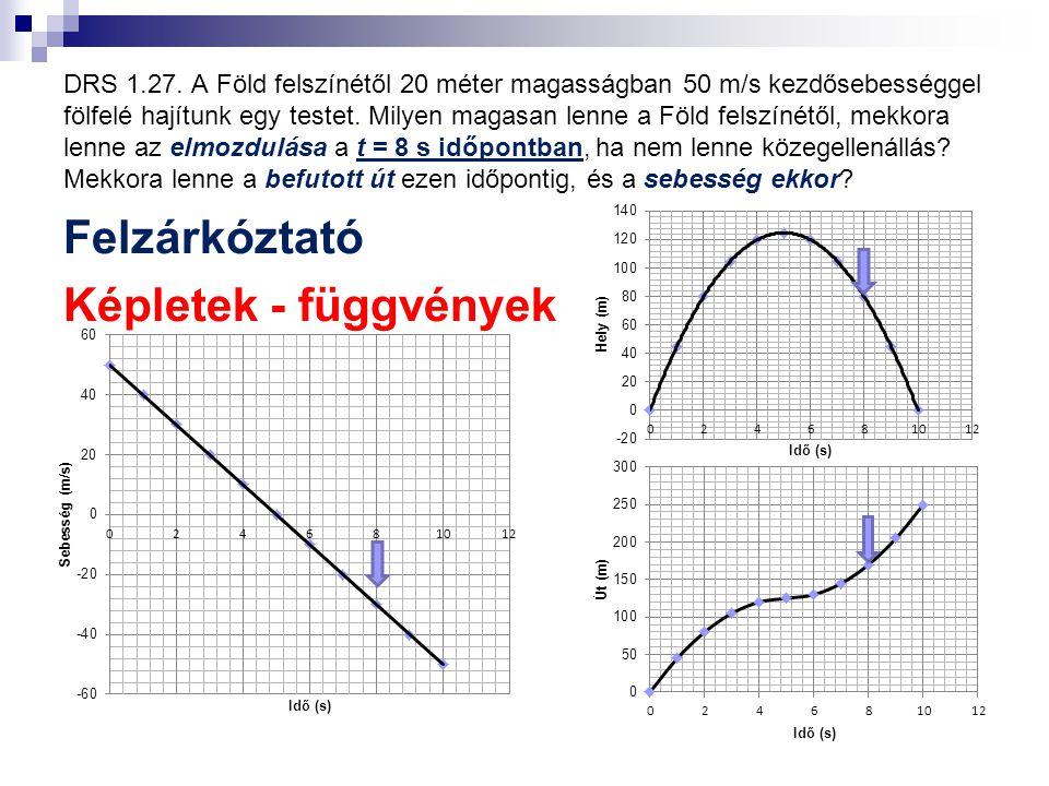 DRS 1.27. A Föld felszínétől 20 méter magasságban 50 m/s kezdősebességgel fölfelé hajítunk egy testet. Milyen magasan lenne a Föld felszínétől, mekkor