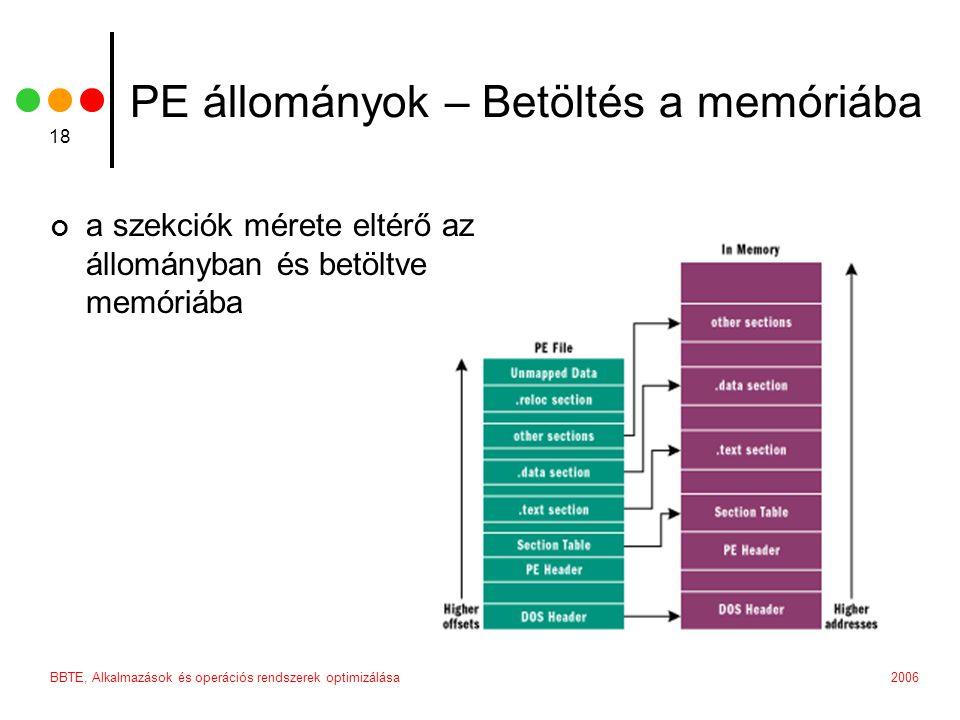 2006BBTE, Alkalmazások és operációs rendszerek optimizálása 18 PE állományok – Betöltés a memóriába a szekciók mérete eltérő az állományban és betöltve a memóriába