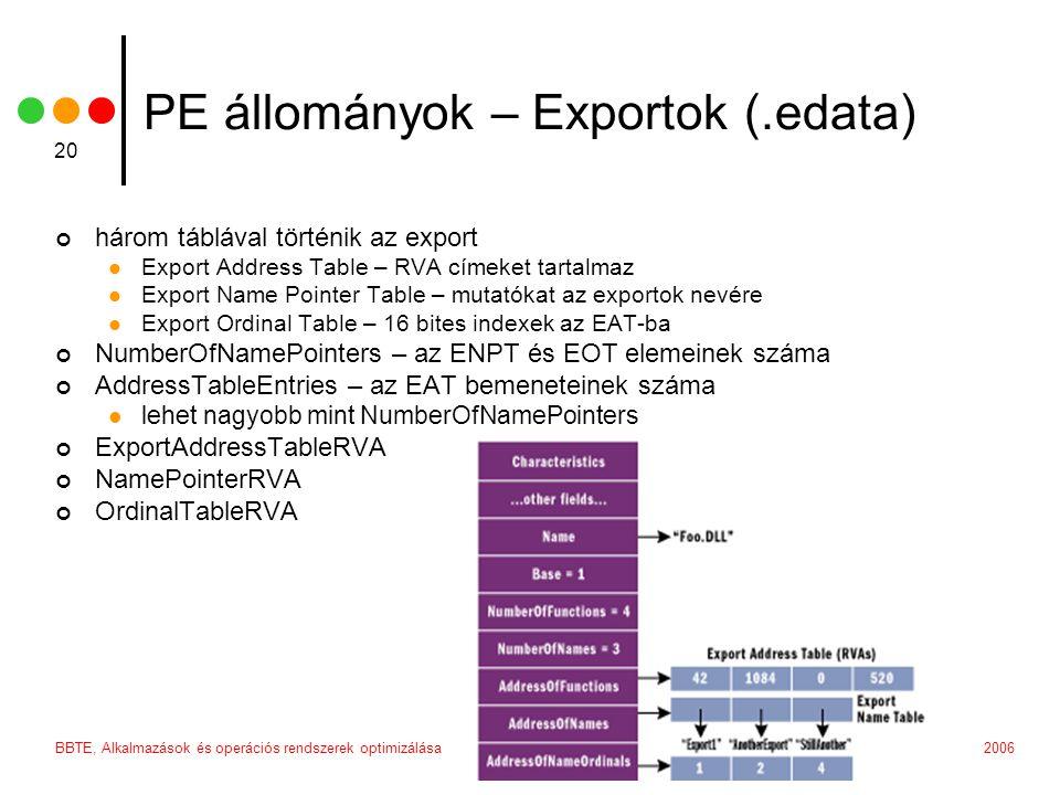2006BBTE, Alkalmazások és operációs rendszerek optimizálása 20 PE állományok – Exportok (.edata) három táblával történik az export  Export Address Table – RVA címeket tartalmaz  Export Name Pointer Table – mutatókat az exportok nevére  Export Ordinal Table – 16 bites indexek az EAT-ba NumberOfNamePointers – az ENPT és EOT elemeinek száma AddressTableEntries – az EAT bemeneteinek száma  lehet nagyobb mint NumberOfNamePointers ExportAddressTableRVA NamePointerRVA OrdinalTableRVA