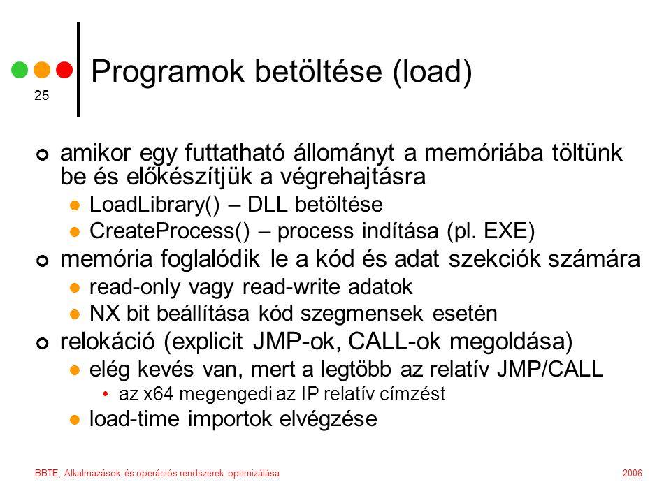 2006BBTE, Alkalmazások és operációs rendszerek optimizálása 25 Programok betöltése (load) amikor egy futtatható állományt a memóriába töltünk be és előkészítjük a végrehajtásra  LoadLibrary() – DLL betöltése  CreateProcess() – process indítása (pl.