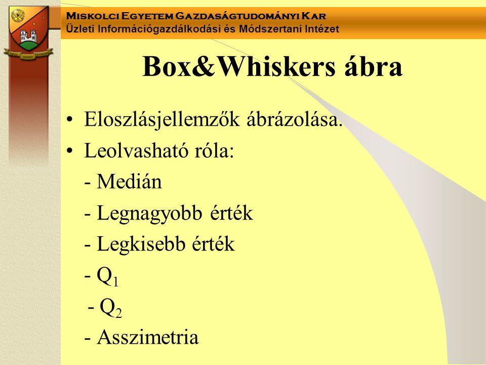 Box&Whiskers ábra •Eloszlásjellemzők ábrázolása.