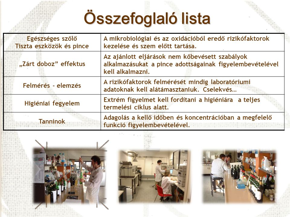 Összefoglaló lista Összefoglaló lista Egészséges szőlő Tiszta eszközök és pince A mikrobiológiai és az oxidációból eredő rizikófaktorok kezelése és szem előtt tartása.