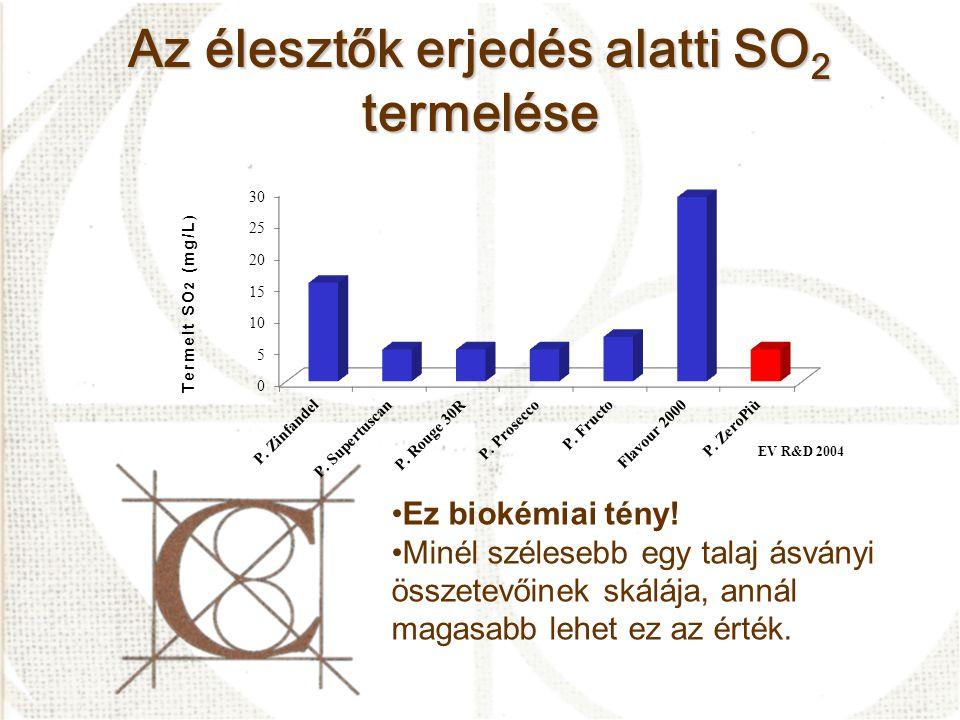 Az élesztők erjedés alatti SO 2 termelése.•Ez biokémiai tény.