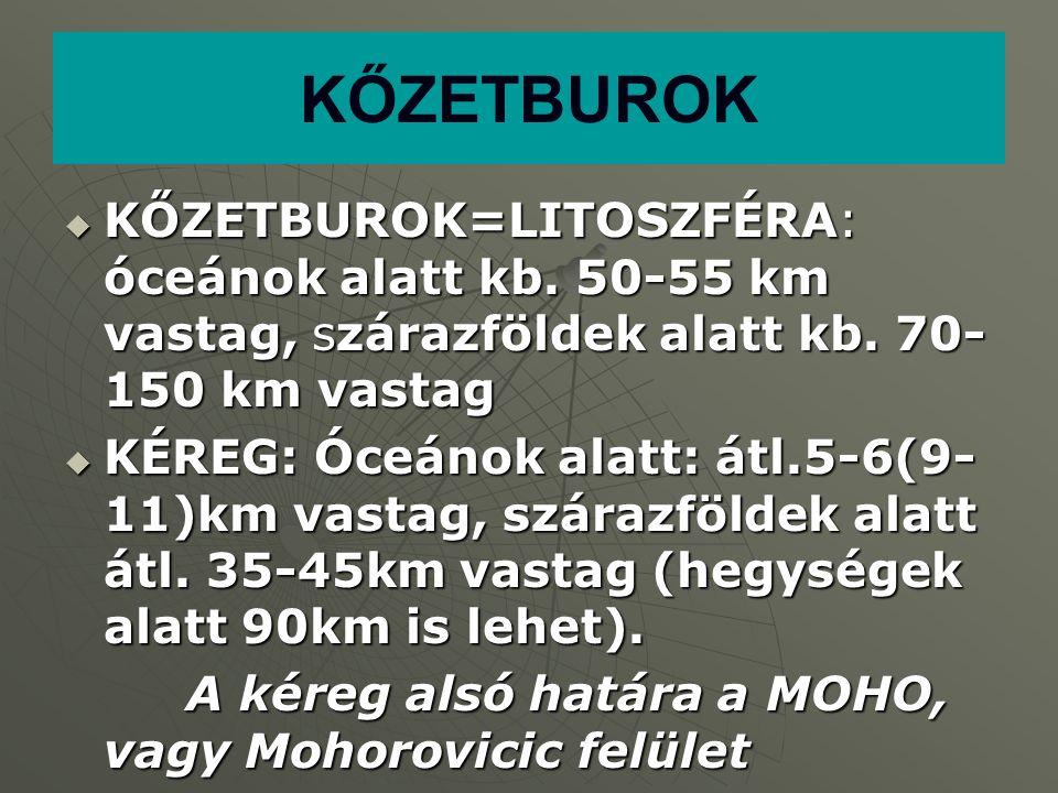 FÖLDTÖRTÉNET 2.c IDŐIDŐ-SZAKKO R Millió évFEL-SZÍN- FEJL.