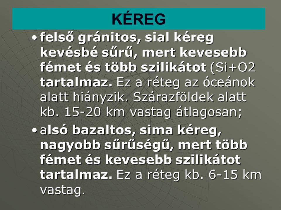 KÉREG 2.
