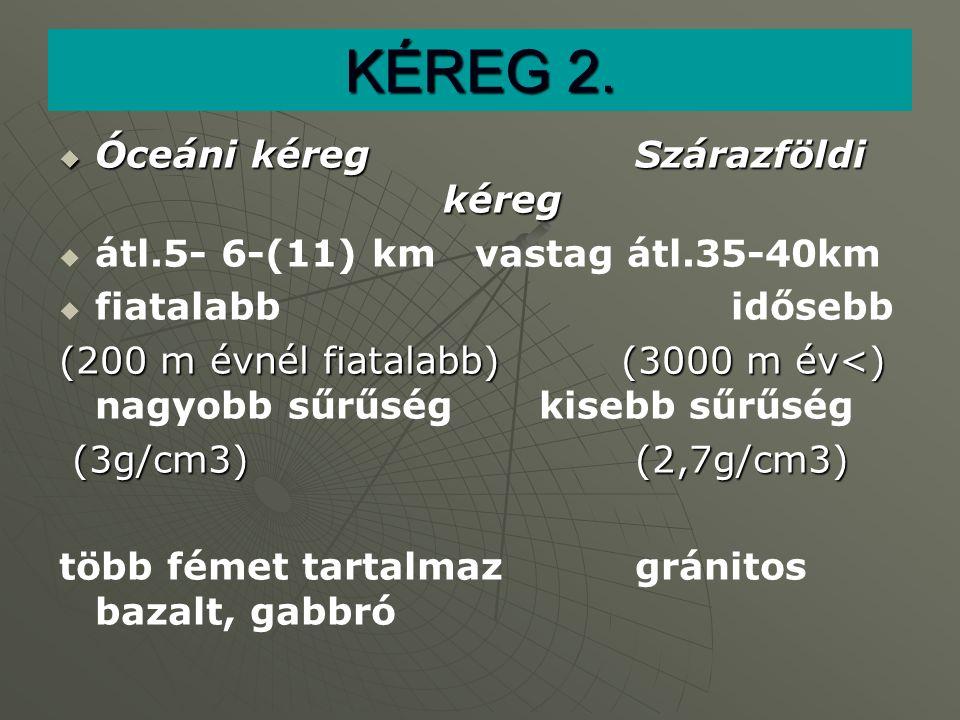 FÖLDKÖPENY 1.  legfelső szilárd része:Kb. 50 km átl.
