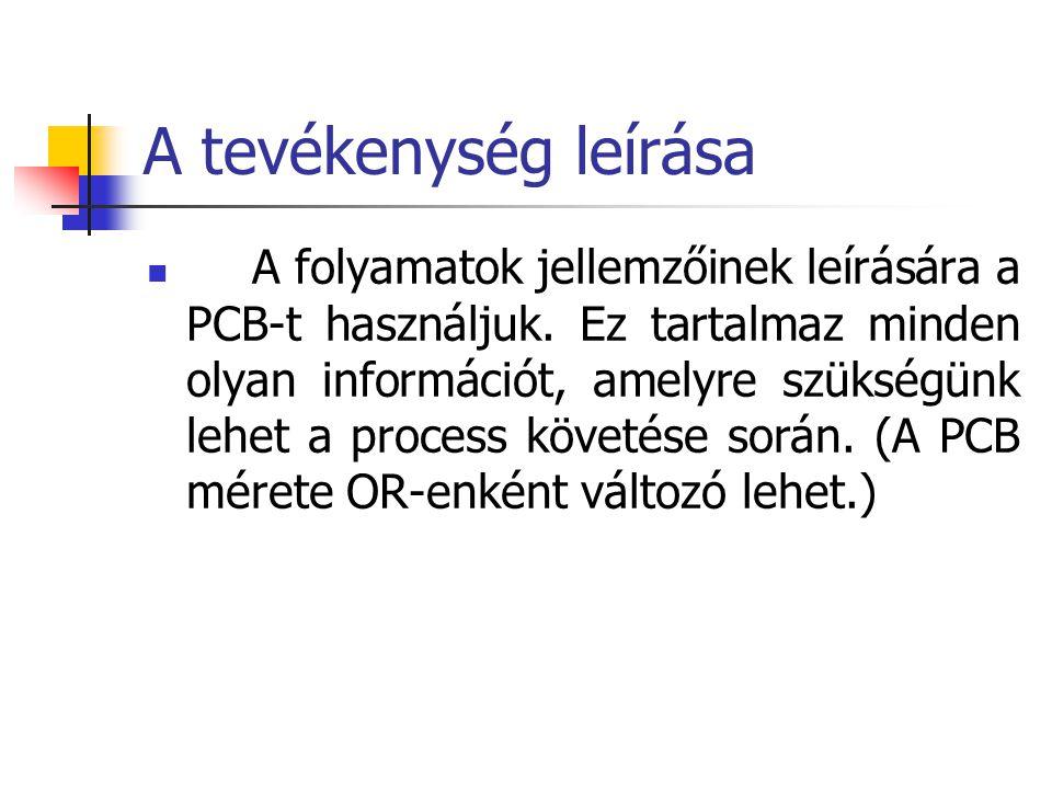 A tevékenység leírása  A folyamatok jellemzőinek leírására a PCB-t használjuk. Ez tartalmaz minden olyan információt, amelyre szükségünk lehet a proc