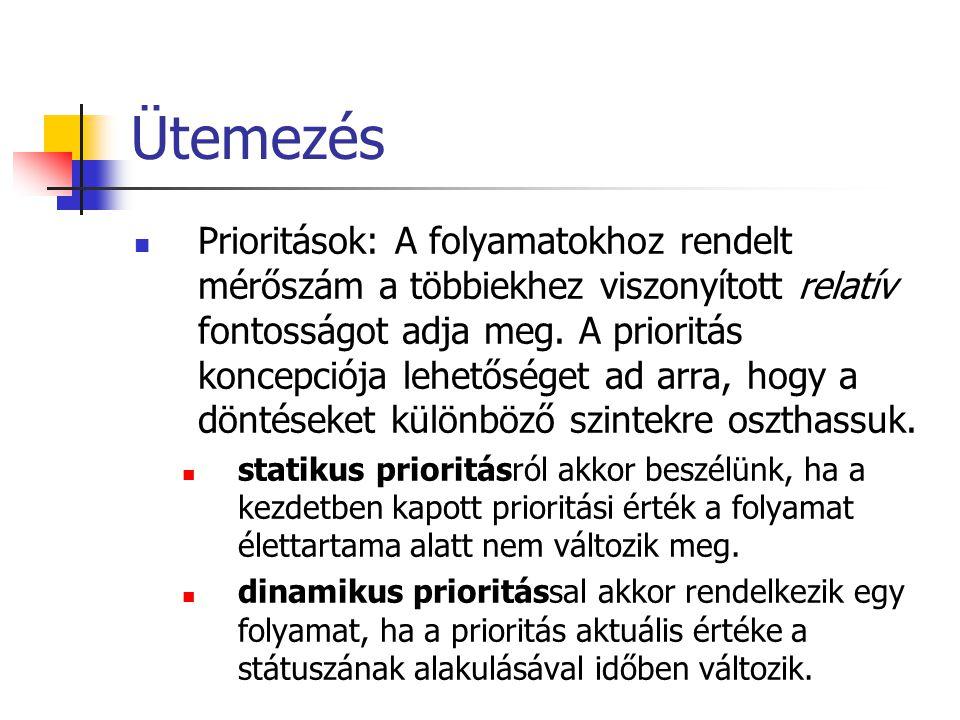Ütemezés  Prioritások: A folyamatokhoz rendelt mérőszám a többiekhez viszonyított relatív fontosságot adja meg. A prioritás koncepciója lehetőséget a