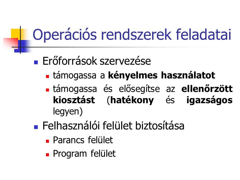 Operációs rendszerek feladatai  Programok szervezése  többprogramos (multiprogramming/ multitasking) rendszerek  I/O kezelés  Megszakítás kezelés  Memória kezelés  Állománykezelés